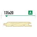 Имитация бруса крашеная 135*20 сорт А