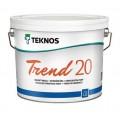 Teknos Trend 20/Текнос Тренд 20 Краска для ремонтных работ